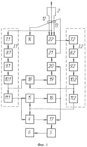Переносной амплитудный радиопеленгатор