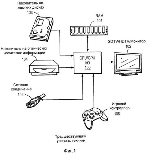 Система и способ видеокомпрессии для уменьшения влияния потери пакетов в канале связи