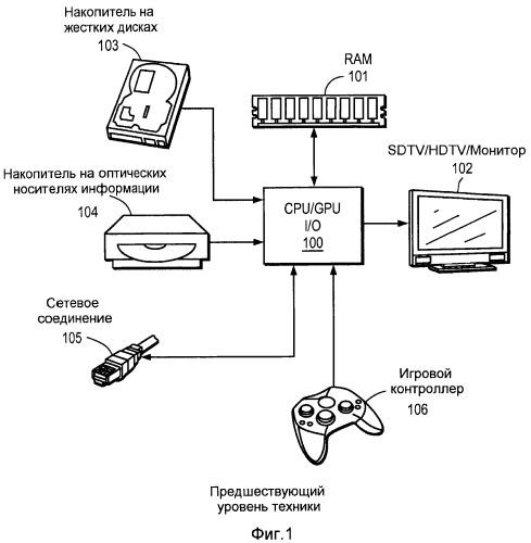 Система и способ сжатия видео на основе обнаруженного внутрикадрового движения