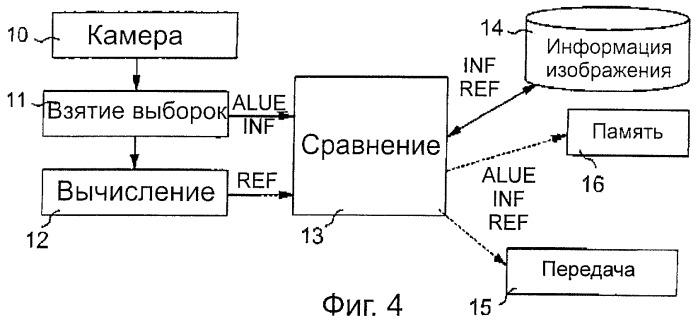 Процессор изображений, генератор изображений и компьютерная программа
