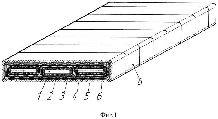 Электрический кабель для установок погружных электронасосов