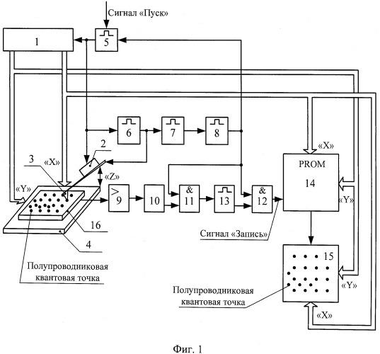 Способ обнаружения квантовых точек и устройство для его осуществления