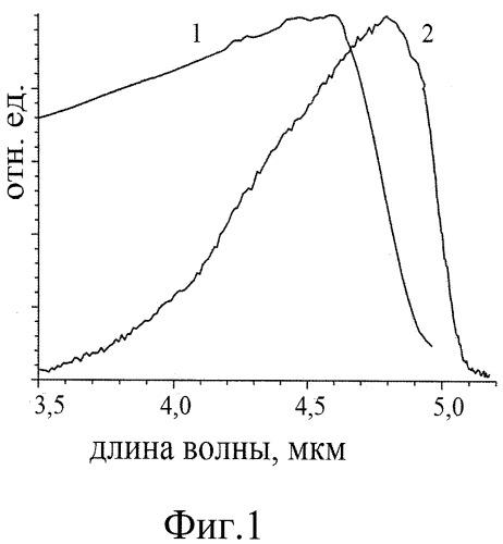 Способ изготовления полупроводниковой структуры на основе селенида свинца