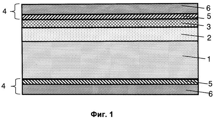 Способ изготовления чипов каскадных фотоэлементов