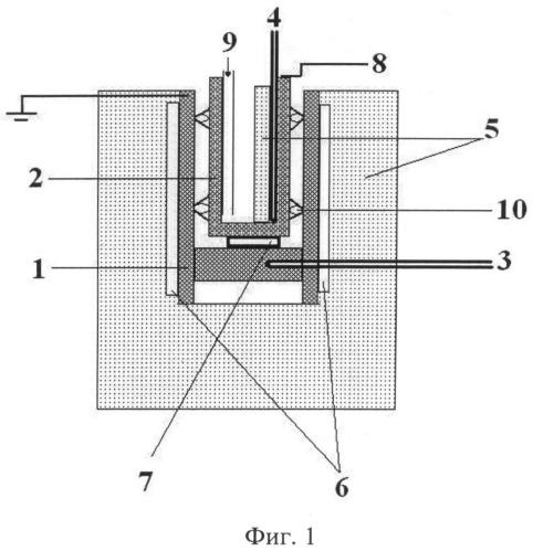 Устройство для создания градиента температур в образце