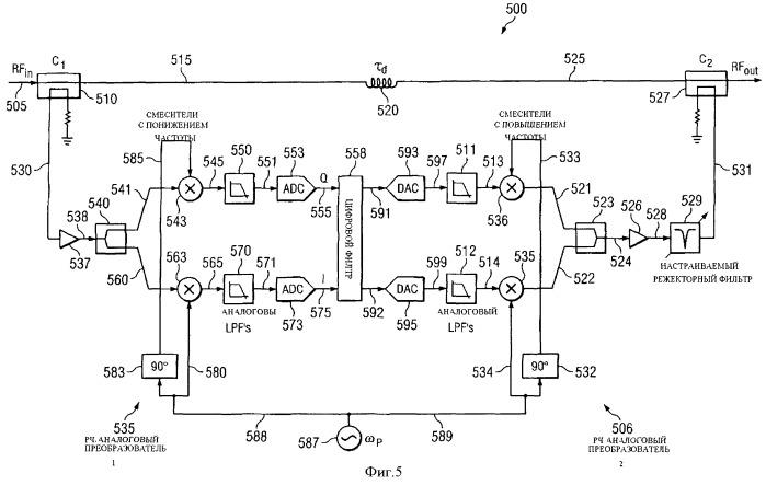 Способ частотно-зависимого подавления сигналов и устройство для его реализации (варианты)