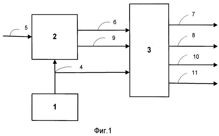 Способ декодирования манчестерского сигнала