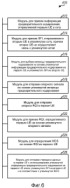 Схемы пространственного уменьшения помех для беспроводной связи