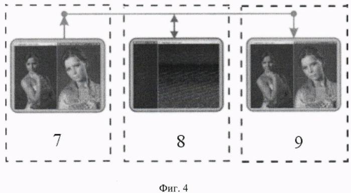 Способ защищенной передачи информации с использованием импульсного кодирования