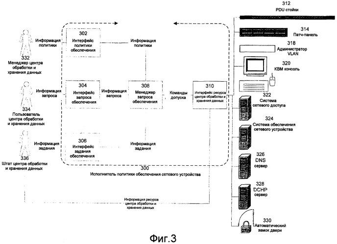 Система и способ исполнения политики обеспечения сетевого устройства