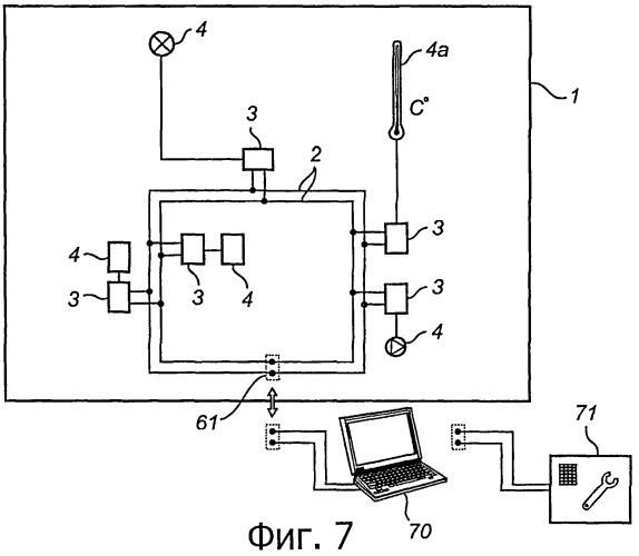 Шинное управление для бытового электроприбора