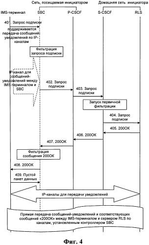 Способ и система для реализации услуги подписки в сети ims