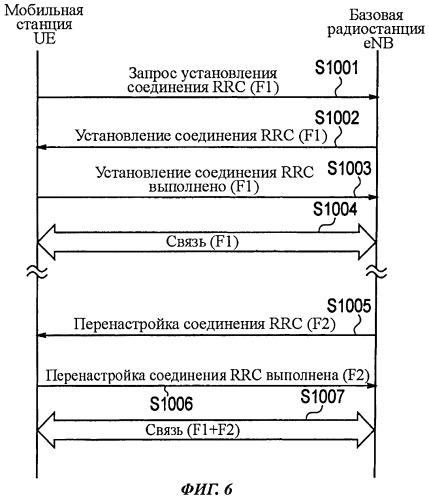 Система мобильной связи, мобильная станция и базовая радиостанция