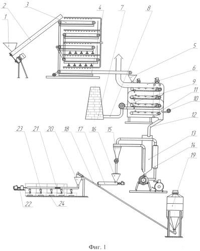 Технологическая линия для подготовки к скармливанию пророщенного зерна