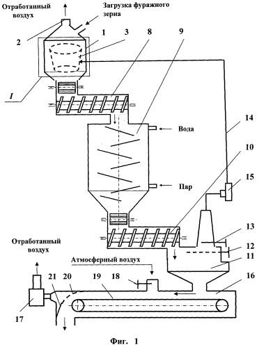 Линия производства вспученного фуражного зерна