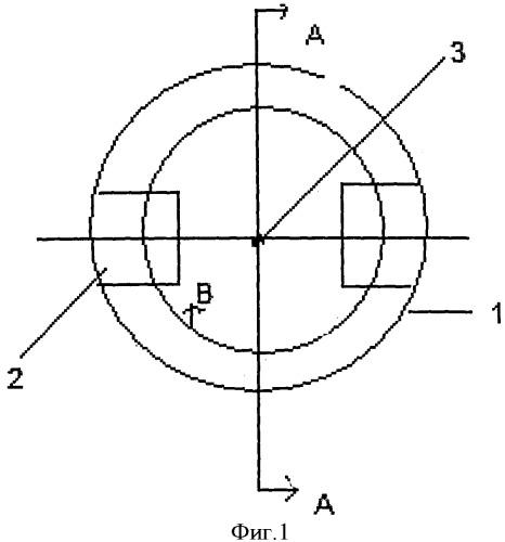 Разметчик капсулорексиса и астигматической оси торической интраокулярной линзы