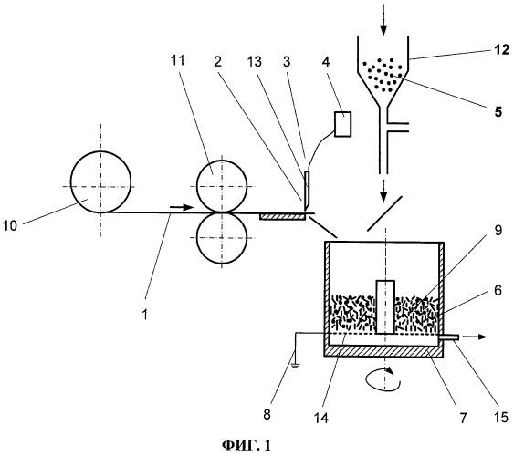 Способ изготовления заготовок тормозных дисков из композиционных углерод-углеродных материалов и установка для его осуществления