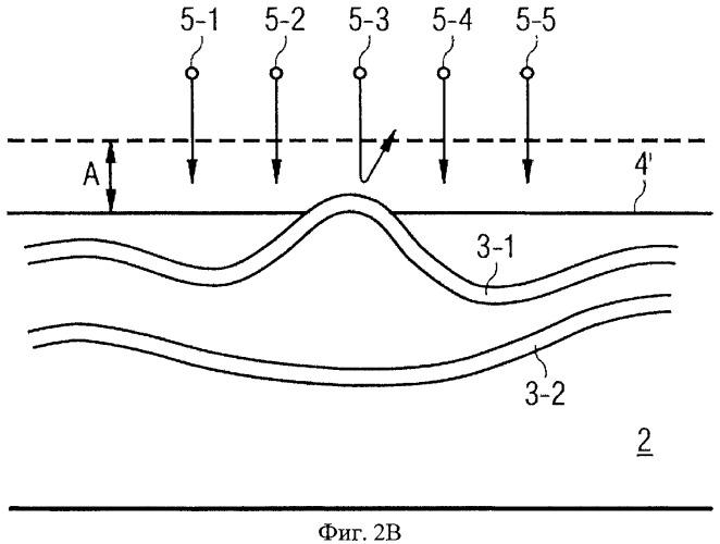 Способ и устройство для обработки поверхности волокнистого композита