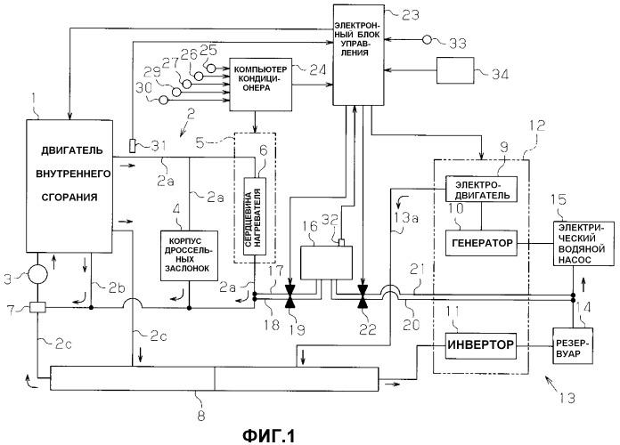 Устройство для управления гибридным транспортным средством