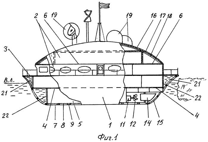 Плавучая дрейфующая научная станция
