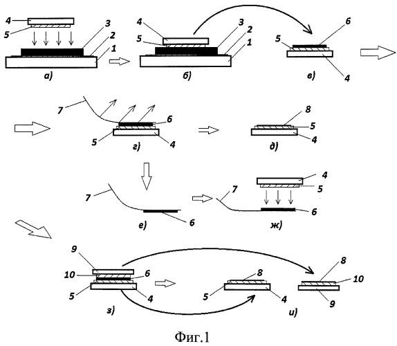 Способ получения атомно-тонких монокристаллических пленок