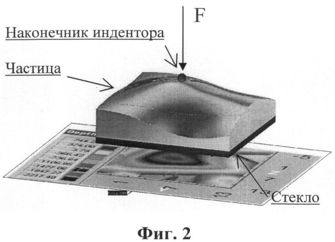 Способ определения модуля упругости юнга материала микро- и наночастиц