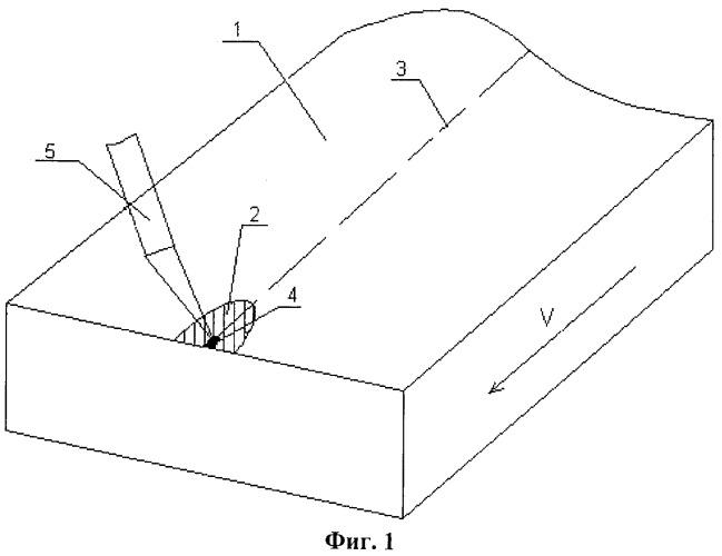 Способ резки хрупких неметаллических материалов