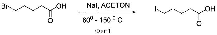 Способ получения омега-иодалифатических карбоновых кислот и их эфиров