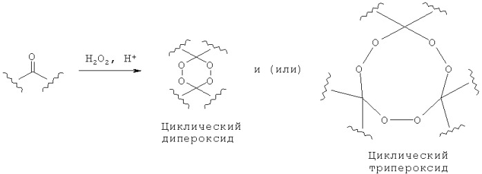 Способ получения замещенных 2,3,5,6-тетраоксабицикло[2.2.1]гептанов