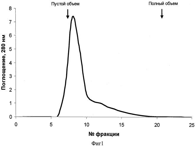 Способ получения нового полимерного соединения, обладающего противовирусной активностью, сополимеризацией 2,5-дигидроксибензойной кислоты и желатина с помощью фермента лакказы