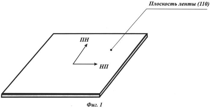 Способ термомагнитной обработки анизотропных магнитомягких материалов