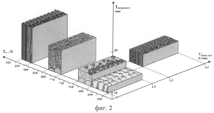 Способ получения износостойкого многослойного покрытия