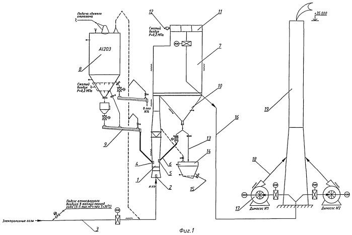 Технологическая линия очистки отходящих газов электролитического производства алюминия в электролизерах, оснащенных системой автоматической подачи сырьевых сыпучих материалов