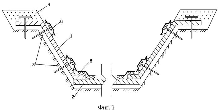 Способ создания противофильтрационного покрытия