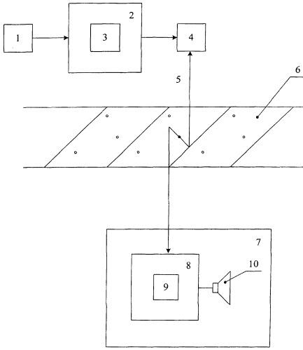 Устройство для передачи сообщений в подземные выработки