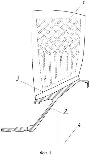 Колесо компрессора с облегченными лопатками