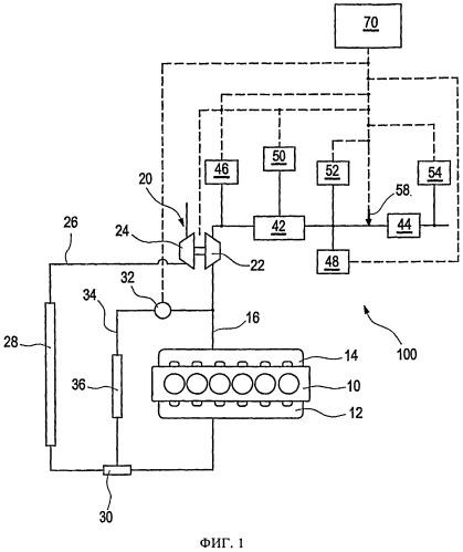 Способ управления работой системы нейтрализации отработавших газов и система нейтрализации отработавших газов