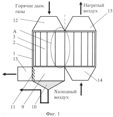 Комплексный регенеративный роторный воздухоподогреватель