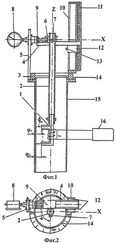 Устройство для измерения отклонений от вертикали