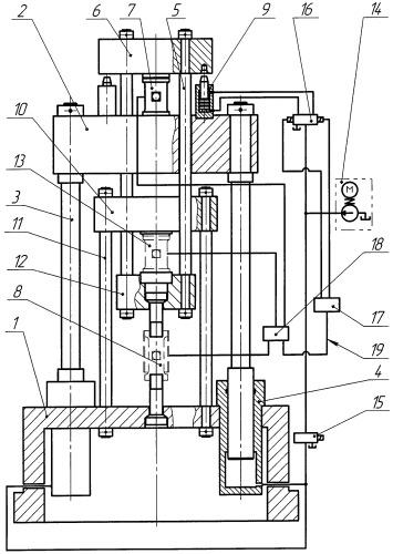 Машина силовоспроизводящая эталонная