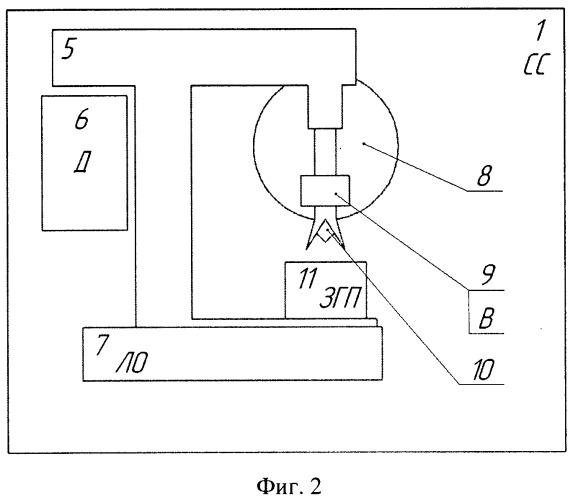 Устройство для регистрации электромагнитного излучения, возникающего при разрушении горных пород бурением, и способ его применения