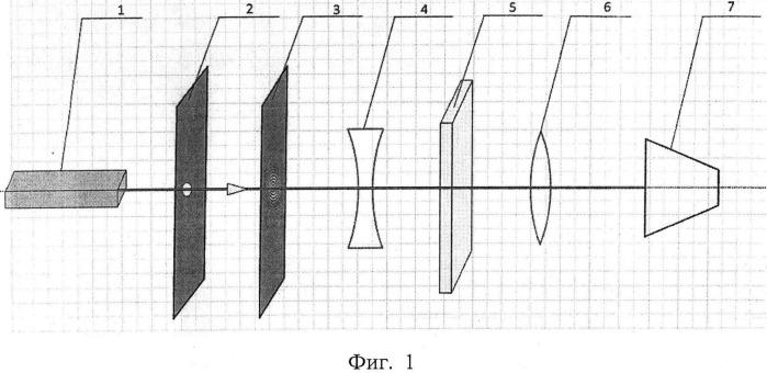 Способ определения оптических параметров кристаллического вещества