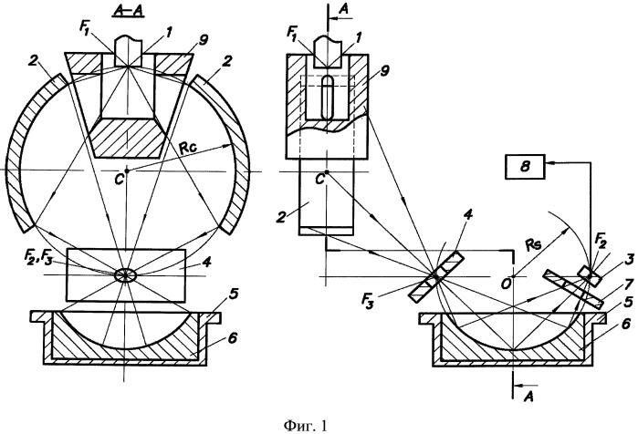 Поляризационный рентгеновский спектрометр