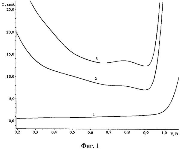 Способ определения таллия в водных растворах и технологических сливах методом инверсионной вольтамперометрии