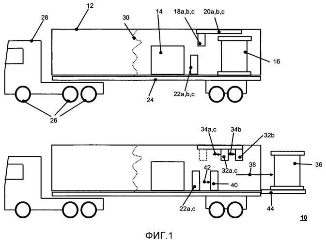 Система тестирования для испытания переменным напряжением электрических высоковольтных компонентов