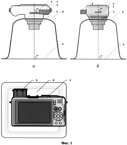 Проекционное устройство для оперативного получения изображений поверхности текстильных материалов