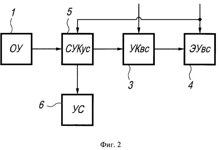 Способ включения и выключения электроустановки и устройство (варианты) для его реализации