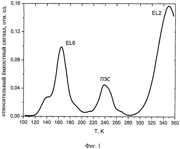 Способ консервации поверхности подложек из арсенида галлия
