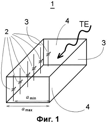 Способ и устройство электрического управления фазой волноводного фазовращателя