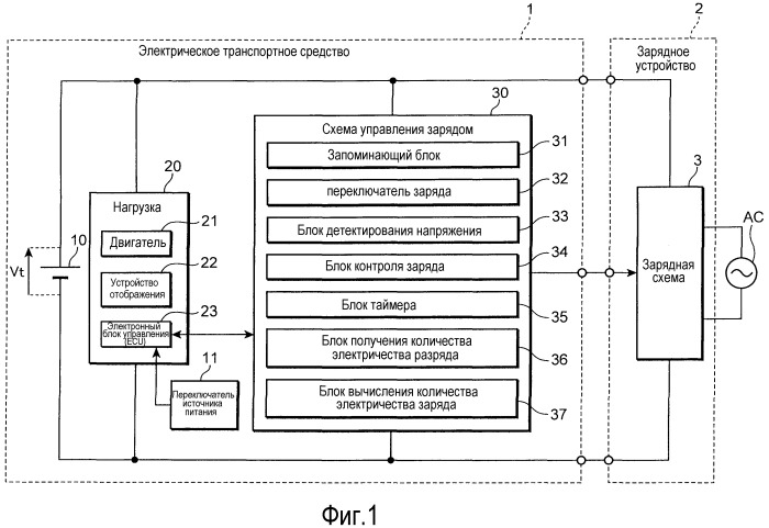 Схема управления зарядом
